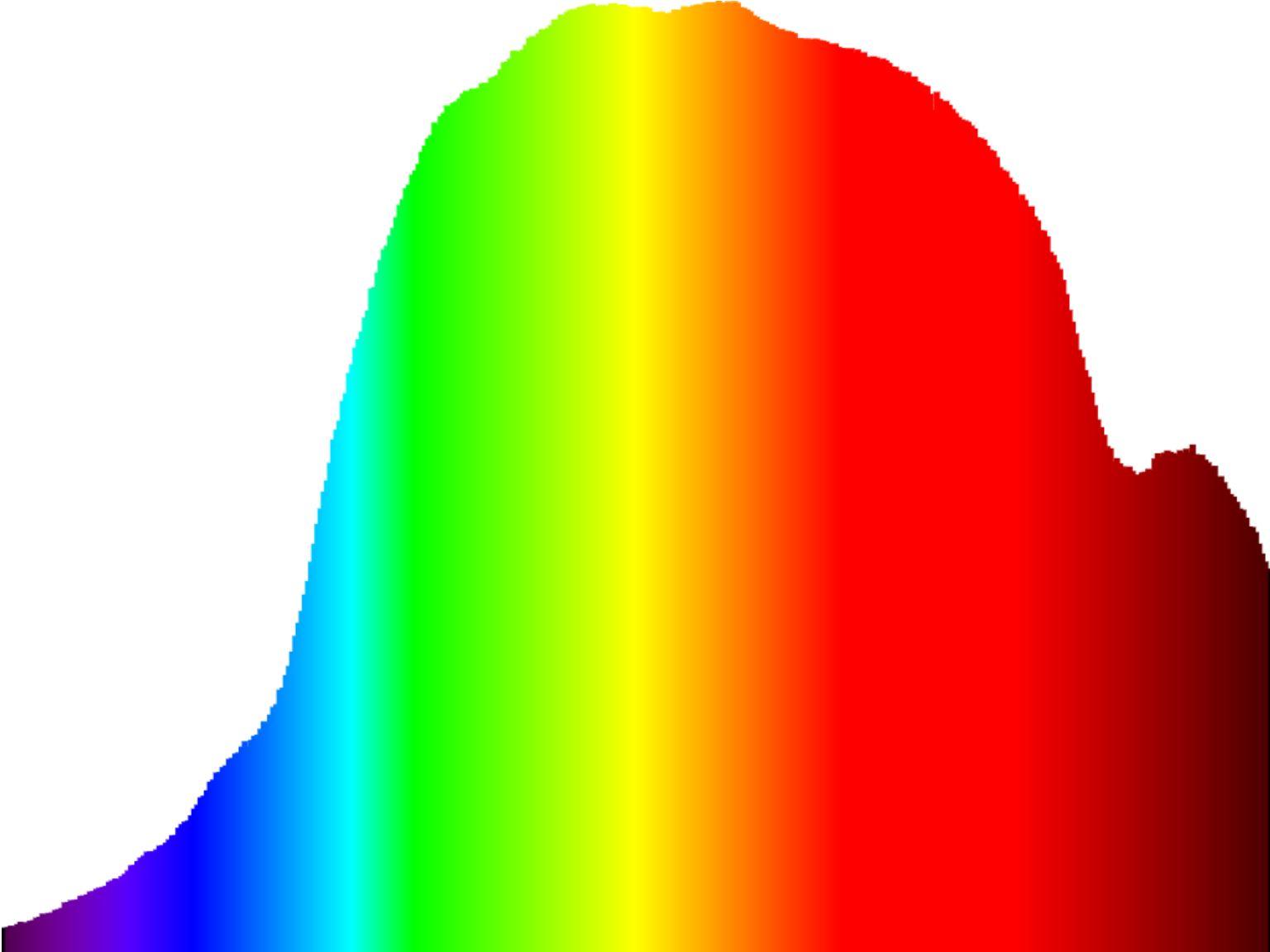 lampe spectre solaire