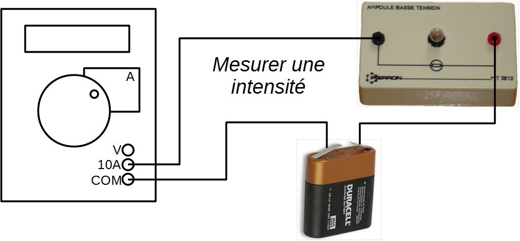 Comment brancher un multim tre capteur photo lectrique - Comment brancher un voltmetre ...