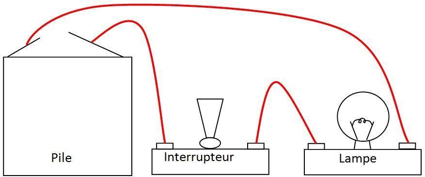 Les Circuits Electriques En Courant Continu Site De Sciences